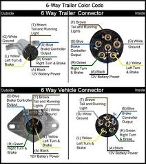 trailer wiring 7 pin diagram the readingrat net with six gooddy org 7 prong trailer wiring diagram at 6 Prong Trailer Plug Diagram