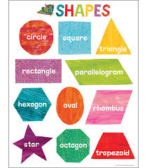 Shapes Chart Images World Of Eric Carle Shapes Chart Grade Pk 2