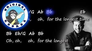 Billy Joel Bb T Field Seating Chart Billy Joel The Longest Time Chords Lyrics