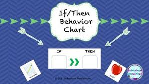 If Then Behavior Chart