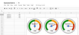 Google Gauge Chart Example Google Docs Experimenting With Speedometers In A Gd