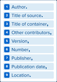 Mla Citation Template Works Cited A Quick Guide The Mla Style Center