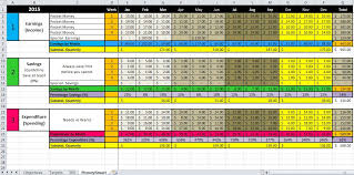 Excel Assignments Assignment 12 T2 W2 Ms Excel Ictsavvy