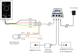 hid access control wiring diagram images tacoma fog lights wiring access control system wiring diagram wiring diagram