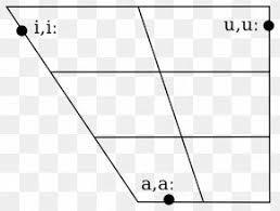 Tamil Phonetic Chart Tamil Phonology International Phonetic Alphabet Tamil Script