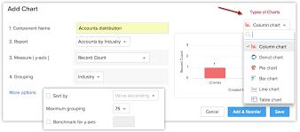Charts Online Help Zoho Crm