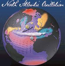 Welcome to the <b>North Atlantic Oscillation</b> www-page