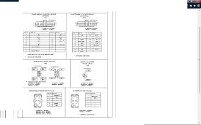 international 8100 fuse box simple wiring diagram international 8100 wiring diagram wiring diagram international 8100 truck i have a 1992 international 8100 i