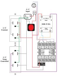 pid ssr wiring diagram to pid control diagram u2022 edmiracle co pid temperature controller wiring diagram
