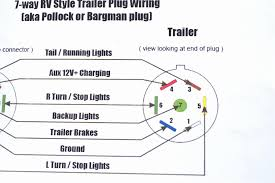 exiss trailer wiring wire center \u2022 4 Flat Trailer Wiring Diagram quality trailer wiring diagram save wiring diagram for exiss trailer rh eugrab com bloomer trailers 4