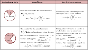 area of sector and length of arc
