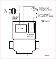 zone valve wiring diagram wiring diagram sample need help wiring honeywell zone valves doityourself com community white rodgers 1361 zone valve wiring diagram