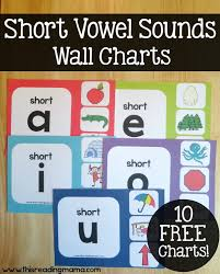 Short Vowel Sounds Wall Charts Free Resource
