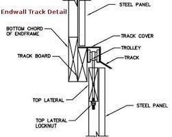 sliding door endwall track blueprints