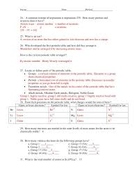 Neutrons And Electrons Worksheet Key