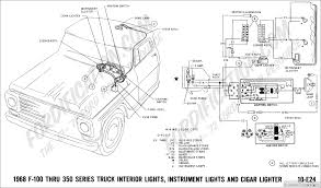 wiring diagram for 1968 ford f250 wiring discover your wiring bmw 335i fuse box layout 1977 ford f100 352 wiring
