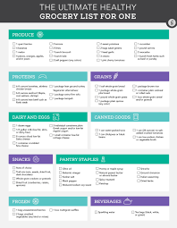 grocery checklist healthy grocery list the ultimate list when cooking for one greatist