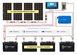 solar panel calculator and diy wiring diagrams for rv and campers