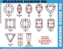 Gemstone Mm To Carat Conversion Chart Www