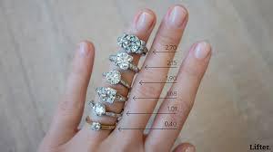 15 вещей которые надо знать каждому кто собирается покупать кольцо