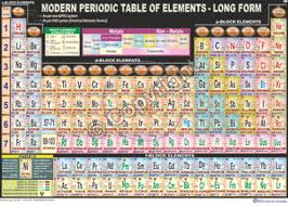 Modern Periodic Table Of Elements Long Form Chart
