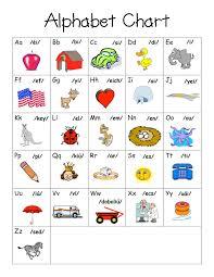 English Pronunciation Of Resume Copy Of British English Vs
