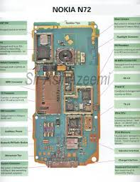 mobile phone schematic circuit diagram free download    nokia diagram n  layout