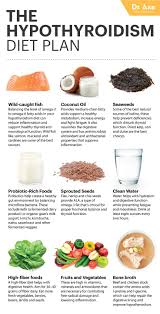 Thyroid Disease Diet Chart Hypothyroidism Symptoms Causes And Treatments
