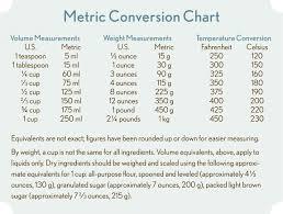 Metric Conversion Chart Baking Conversion Chart Metric