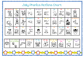 Jolly Phonics Alphabet Chart Free Printable Jolly Phonics Actions Chart A Handy Chart To Keep As A