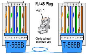 diagrams 404254 cat6 b wiring diagram cat5 cat6 wiring diagram Cat5 B Wiring Diagram cat5 cat6 wiring diagram cat5 wiring diagrams projects cat6 b wiring diagram cat5 type b wiring diagram