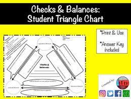 Checks And Balances Chart Answer Key Checks And Balances Principle Of The Constitution Activity
