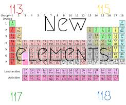New Elements Discovered - Completing the Periodic Table