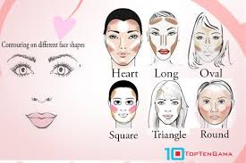 contouring diffe face shapes