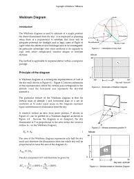 waldram diagram using uniform sky waldram c 4 perpendicular angle