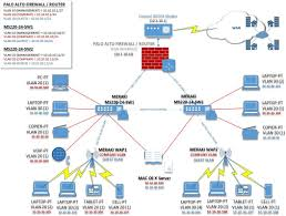 my visio network diagram of my plan for a small business network i networking diagram