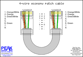 ethernet wiring diagrams peak electronic design limited ethernet wiring diagrams patch economy patch cable 4 wires