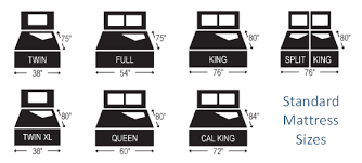 full xl mattress size. Mattress Size Chart Full Xl
