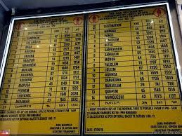 Goa Taxi Fare Chart The Goa Taxi Scam Lovell Dsouza