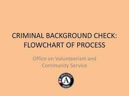 Ppt Criminal Background Check Flowchart Of Process