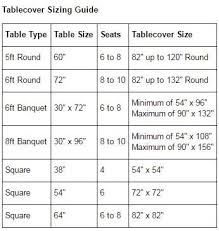 Cover Size Chart Table Cover Sizing Guide For Event Planning In 2019