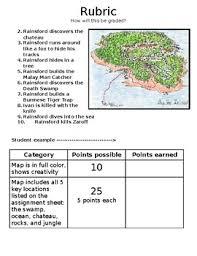 Rainsford Zaroff Venn Diagram Most Dangerous Game Island Teaching Resources Teachers Pay Teachers