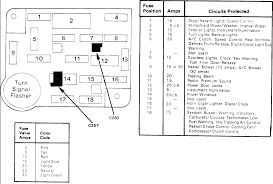86 ford fuse box diagram 86 wiring diagrams online