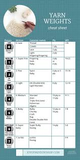 Yarn Weight Chart Learn All You Need To Know About Yarn Weights Knitting