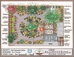Small Picture permaculture garden design Gardening DIY Permaculture