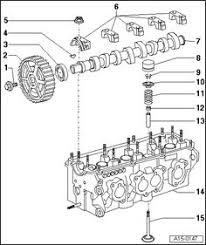 swengines engine diagram cars motorcycles that i love skoda workshop manuals > fabia > power unit > kw mpi engine > engine cylinder head valve gear > valve gear > valve gear summary of components