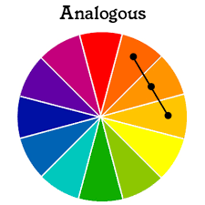 An analogous colour scheme uses two or three colours that are directly next  to each other