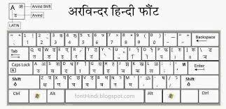 Hindi Font Chart Pdf Keyboard Ka Hindi Chart Www Bedowntowndaytona Com
