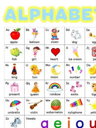 Alphabet Chart And Worksheets A Z Upper And Lower Case