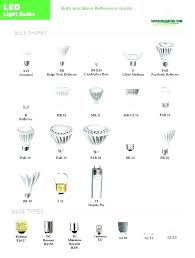 lamp base types chandelier led lamp base types